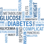 Diabetes New Insulin Delivery Methods